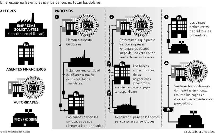 infografia_divisas