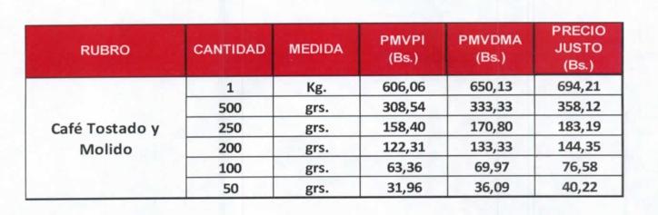 Providencia 024 precio del café molido copy